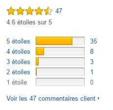 Note du QC040A Studio de Riviera & Bar sur Amazon